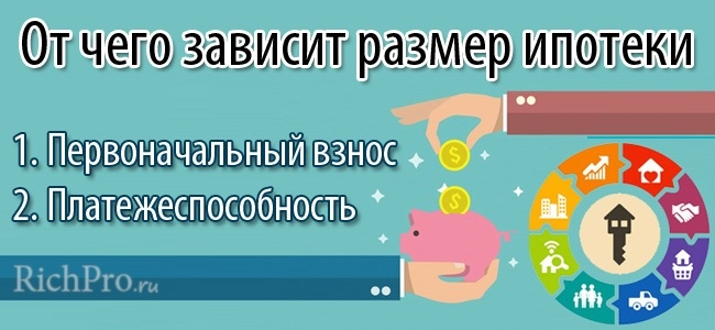 Как взять (получить) ипотеку и где лучше оформить ипотечный кредит на квартиру, дом, участок + помощь в ипотеке